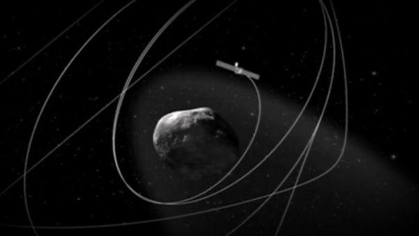 Raumsonde Rosetta rotiert