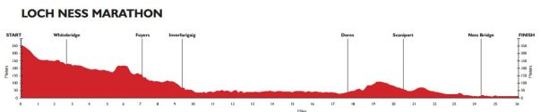 marathon-profile-ln
